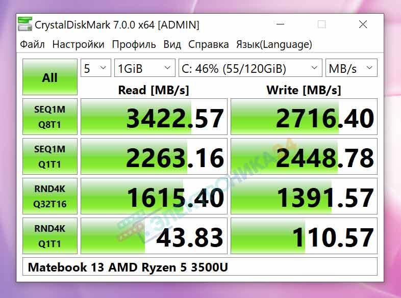 Обзор ультрабука Huawei Matebook 13 AMD Ryzen