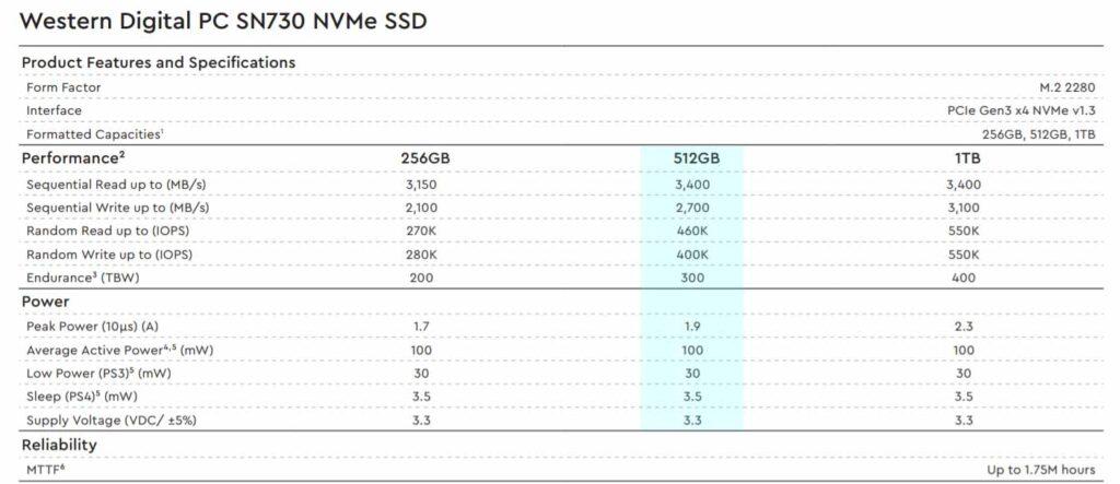 Характеристики WD SSD SN730